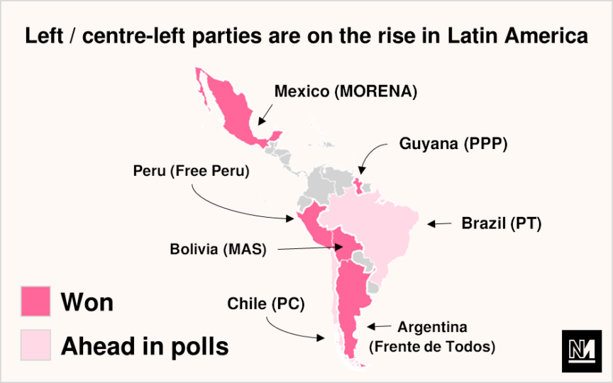 A graphic showing the rise of left political parties in Latin America